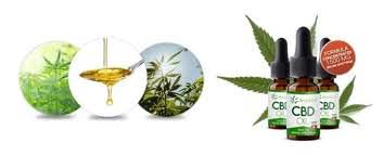 Annabiol Cbd Oil – en pharmacie – effets – forum